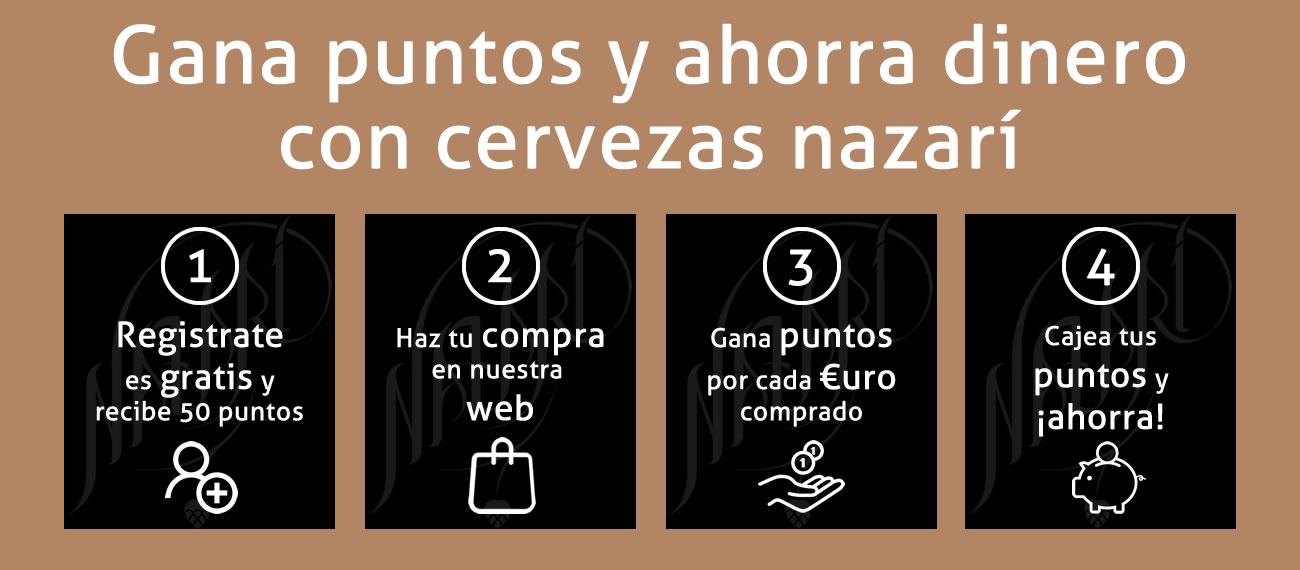 http://cervezasnazari.com/wp-content/uploads/2018/11/puntosfidelizacion.jpg